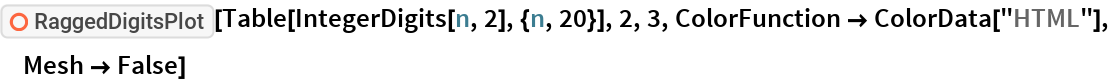 "ResourceFunction[""RaggedDigitsPlot""][  Table[IntegerDigits[n, 2], {n, 20}], 2, 3, ColorFunction -> ColorData[""HTML""], Mesh -> False]"