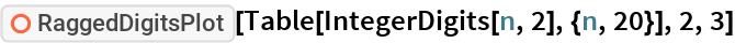 "ResourceFunction[""RaggedDigitsPlot""][  Table[IntegerDigits[n, 2], {n, 20}], 2, 3]"