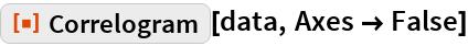 """ResourceFunction[""""Correlogram""""][data, Axes -> False]"""