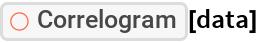 """ResourceFunction[""""Correlogram""""][data]"""
