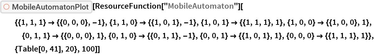 "ResourceFunction[""MobileAutomatonPlot""][  ResourceFunction[    ""MobileAutomaton""][{{1, 1, 1} -> {{0, 0, 0}, -1}, {1, 1, 0} -> {{1, 0, 1}, -1}, {1, 0, 1} -> {{1, 1, 1}, 1}, {1, 0, 0} -> {{1, 0, 0}, 1}, {0, 1, 1} -> {{0, 0, 0}, 1}, {0, 1, 0} -> {{0, 1, 1}, -1}, {0, 0, 1} -> {{1, 0, 1}, 1}, {0, 0, 0} -> {{1, 1, 1}, 1}}, {Table[0, 41], 20}, 100]]"
